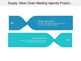 Supply Value Chain Meeting Agenda Project Resource Scheduling Cpb