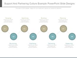 Support And Partnering Culture Example Powerpoint Slide Designs