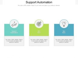 Support Automation Ppt Powerpoint Presentation Icon Images Cpb