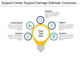 Support Center Support Damage Estimate Consumer Goods Report Cpb
