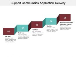 Support Communities Application Delivery Ppt Powerpoint Presentation Ideas Objects Cpb