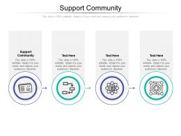 Support Community Ppt Powerpoint Presentation Pictures Design Inspiration Cpb