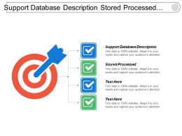 Support Database Description Stored Processed Each Business Application
