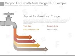 Support For Growth And Change Ppt Example