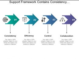 Support Framework Contains Consistency Efficiency And Control