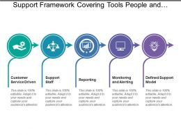 Support Framework Covering Tools People And Processes