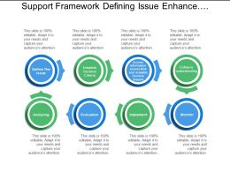 Support Framework Defining Issue Enhance Understanding And Implement