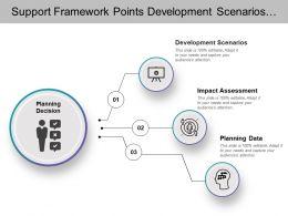 support_framework_points_development_scenarios_impact_assessment_Slide01