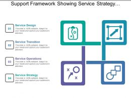 Support Framework Showing Service Strategy Design And Transition