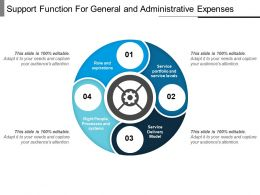 Support Function For General And Administrative Expenses
