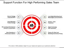 Support Function For High Performing Sales Team