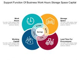 Support Function Of Business Work Hours Storage Space Capital