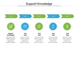 Support Knowledge Ppt Powerpoint Presentation Gallery Influencers Cpb