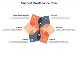Support Maintenance Plan Ppt Powerpoint Presentation Outline Themes Cpb