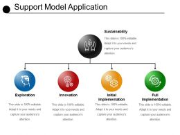 Support Model Application Ppt Example Professional