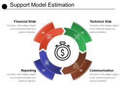 Support Model Estimation Ppt Presentation Examples