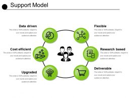 Support Model Ppt Slides Download