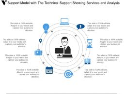 Support Model With The Technical Support Showing Services And Analysis