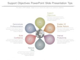 Support Objectives Powerpoint Slide Presentation Tips