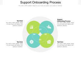 Support Onboarding Process Ppt Powerpoint Presentation Professional Inspiration Cpb
