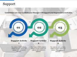Support Ppt Inspiration Background Images