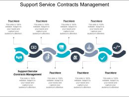 Support Service Contracts Management Ppt Powerpoint Presentation Icon Graphics Cpb