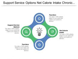 Support Service Options Net Calorie Intake Chronic Stress
