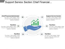Support Service Section Chief Financial Administrator Life Health Section