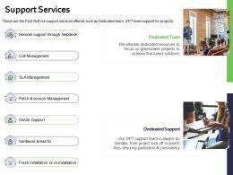 Support Services Hardware Break Ppt Powerpoint Presentation Professional Background