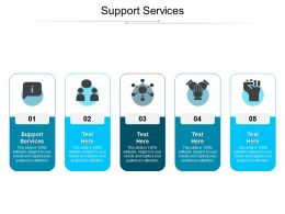 Support Services Ppt Powerpoint Presentation Model Portrait Cpb