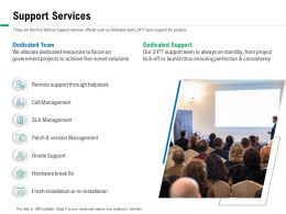 Support Services Sla Management Ppt Powerpoint Presentation Model Inspiration