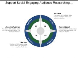 Support Social Engaging Audience Researching Learning Best Prospects