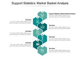 Support Statistics Market Basket Analysis Ppt Powerpoint Presentation Outline Cpb