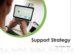 Support Strategy Assessment Optimization Marketing Industrial Information Technology