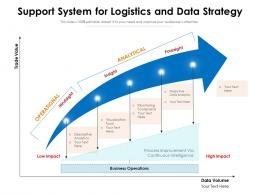 Support System For Logistics And Data Strategy