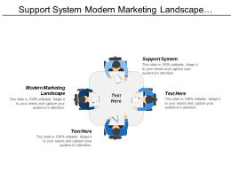 Support System Modern Marketing Landscape Organization Design Governance Forum