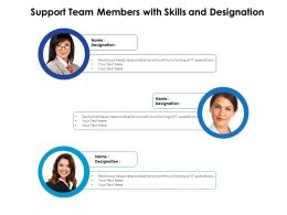 Support Team Members With Skills And Designation