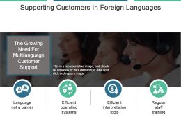 Supporting Customers In Foreign Languages Ppt Inspiration