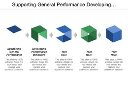 Supporting General Performance Developing Performance Indicators Report Performance