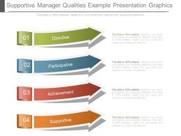 Supportive Manager Qualities Example Presentation Graphics