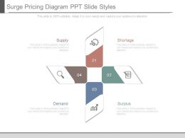 Surge Pricing Diagram Ppt Slide Styles