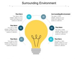 Surrounding Environment Ppt Powerpoint Presentation Icon Brochure Cpb