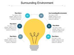surrounding_environment_ppt_powerpoint_presentation_icon_brochure_cpb_Slide01