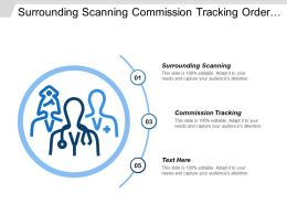 Surrounding Scanning Commission Tracking Order Entry Tracking Sales Monitoring