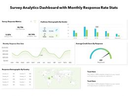 Survey Analytics Dashboard With Monthly Response Rate Stats