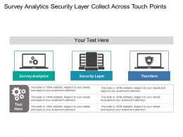 Survey Analytics Security Layer Collect Across Touch Points