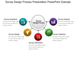 Survey Design Process Presentation Powerpoint Example