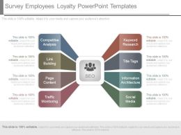 Survey Employees Loyalty Powerpoint Templates