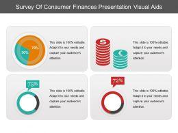 Survey Of Consumer Finances Presentation Visual Aids