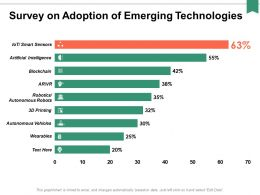 Survey On Adoption Of Emerging Technologies Ppt Powerpoint Presentation Professional Show